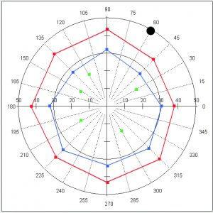 Kineettinen Perimetri Tomey Ap 3000 Iogen Oy